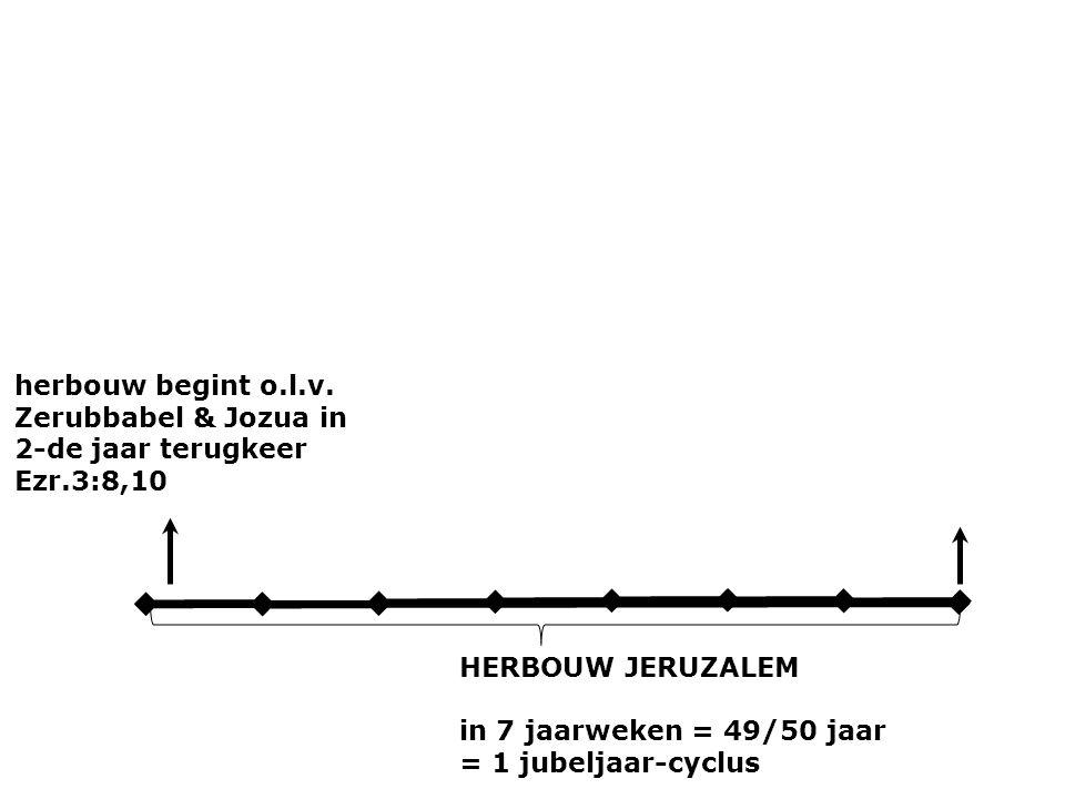 HERBOUW JERUZALEM in 7 jaarweken = 49/50 jaar = 1 jubeljaar-cyclus herbouw begint o.l.v. Zerubbabel & Jozua in 2-de jaar terugkeer Ezr.3:8,10