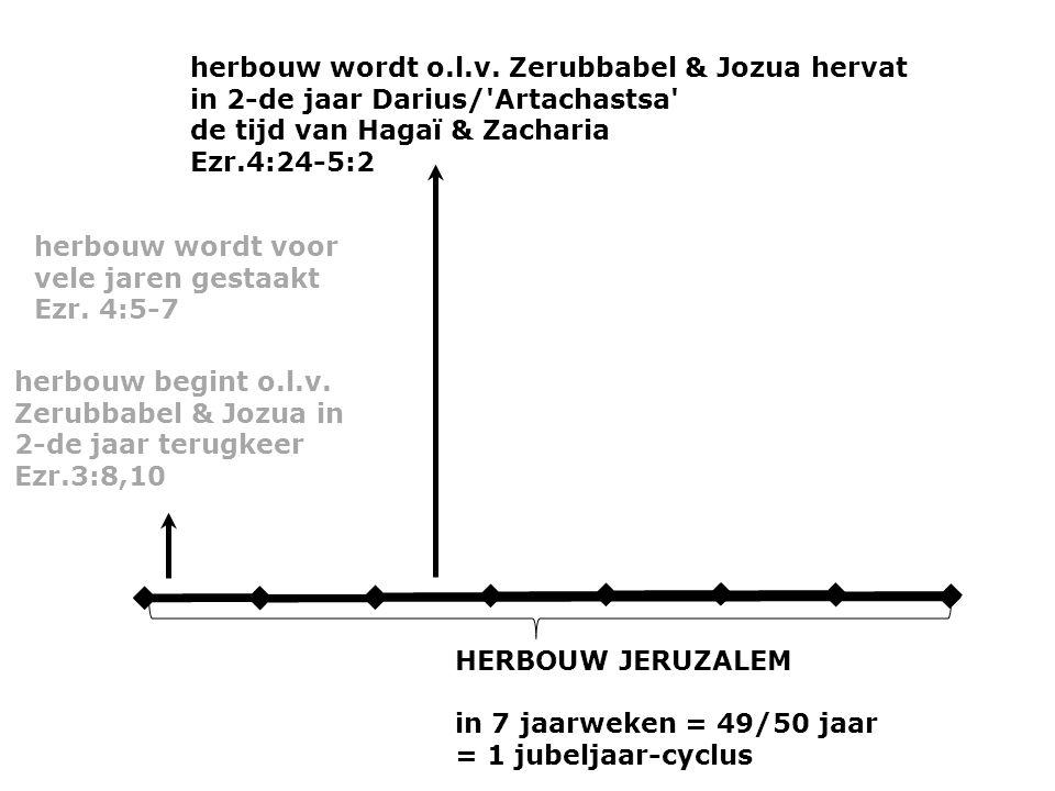 HERBOUW JERUZALEM in 7 jaarweken = 49/50 jaar = 1 jubeljaar-cyclus herbouw begint o.l.v. Zerubbabel & Jozua in 2-de jaar terugkeer Ezr.3:8,10 herbouw