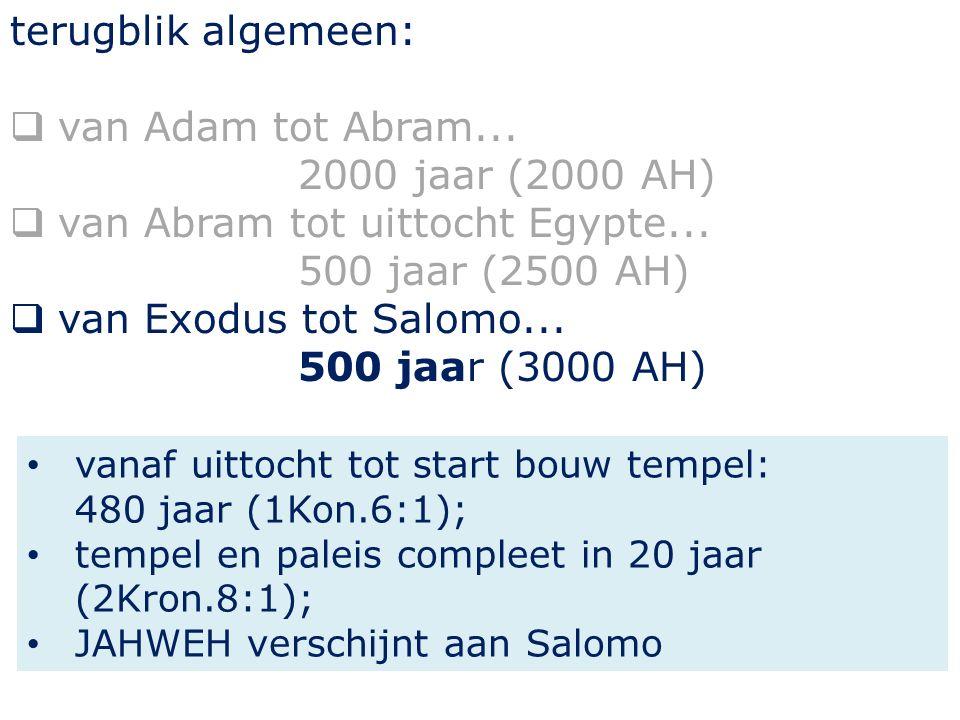 terugblik algemeen:  van Adam tot Abram... 2000 jaar (2000 AH)  van Abram tot uittocht Egypte... 500 jaar (2500 AH)  van Exodus tot Salomo... 500 j