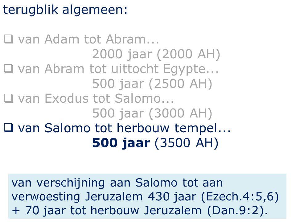 terugblik algemeen:  van Adam tot Abram... 2000 jaar (2000 AH)  van Abram tot uittocht Egypte...