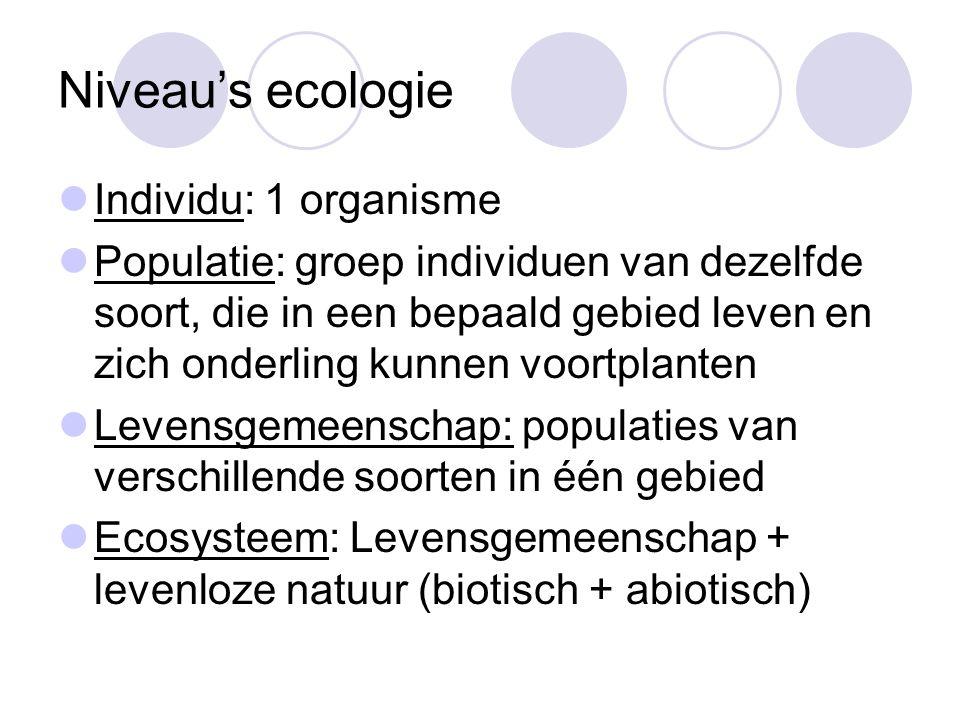 Niveau's ecologie Individu: 1 organisme Populatie: groep individuen van dezelfde soort, die in een bepaald gebied leven en zich onderling kunnen voort