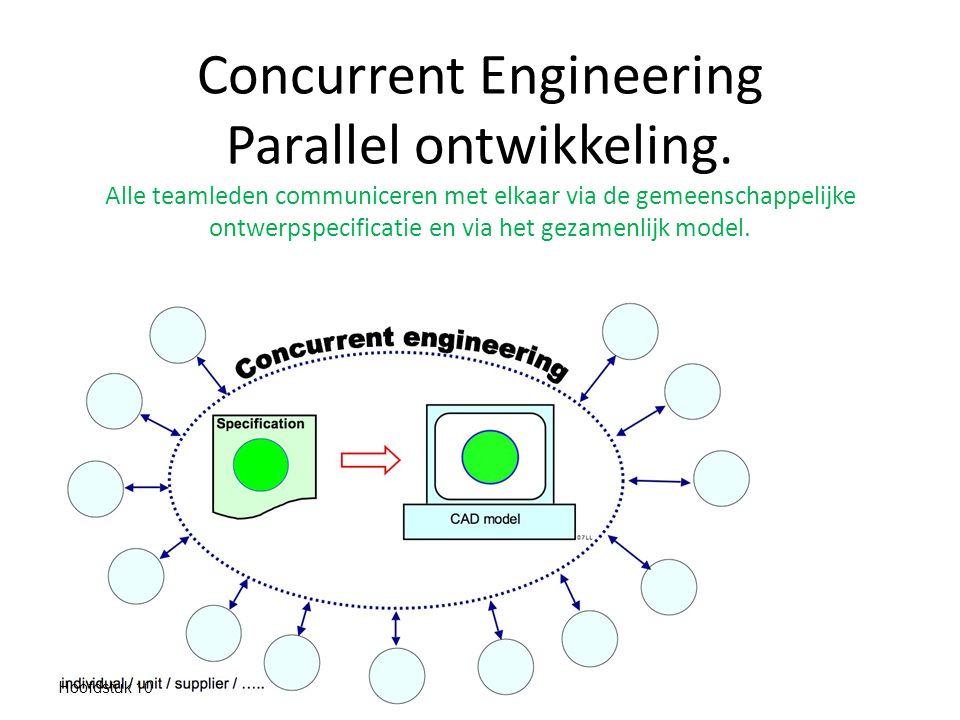 Concurrent Engineering Parallel ontwikkeling. Alle teamleden communiceren met elkaar via de gemeenschappelijke ontwerpspecificatie en via het gezamenl