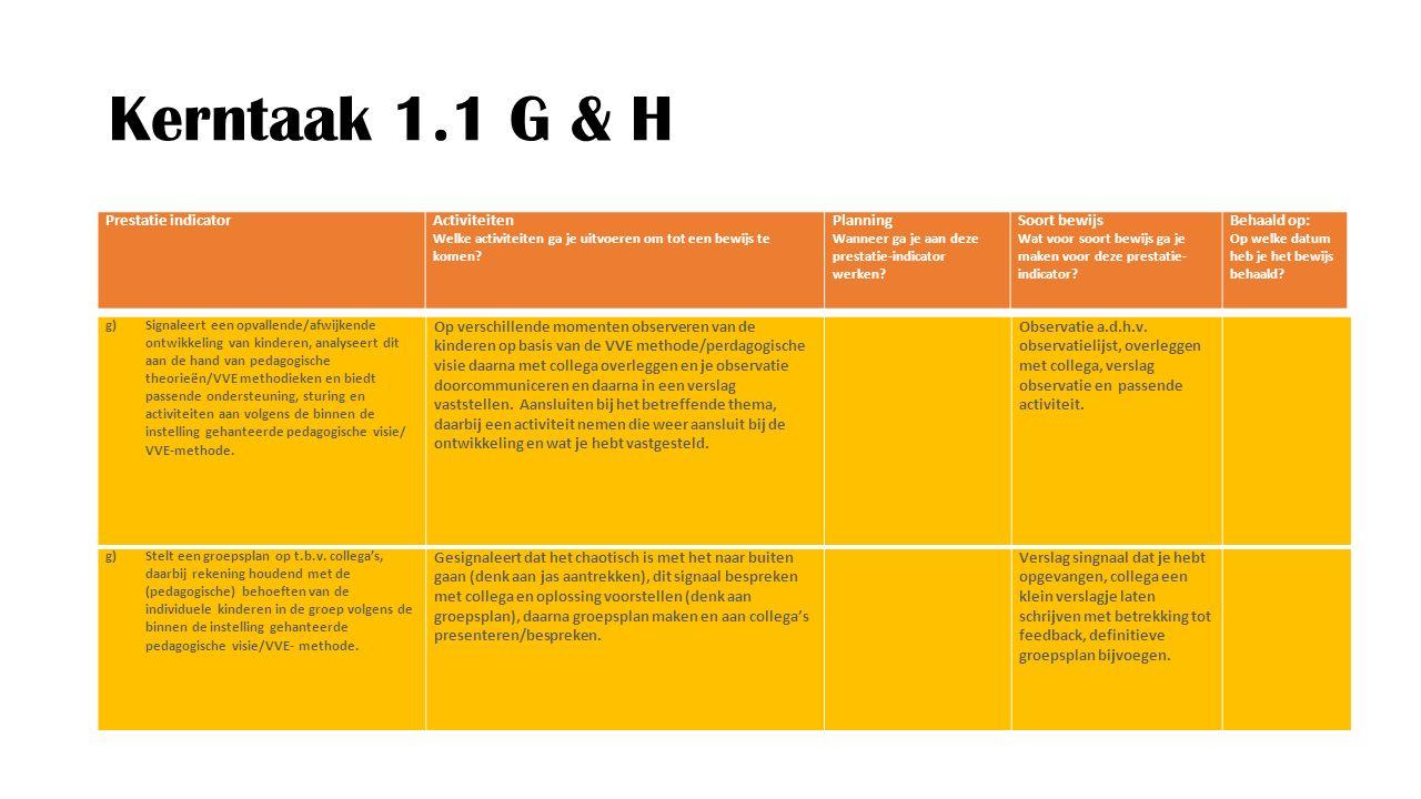 Kerntaak 1.1 G & H Prestatie indicatorActiviteiten Welke activiteiten ga je uitvoeren om tot een bewijs te komen? Planning Wanneer ga je aan deze pres