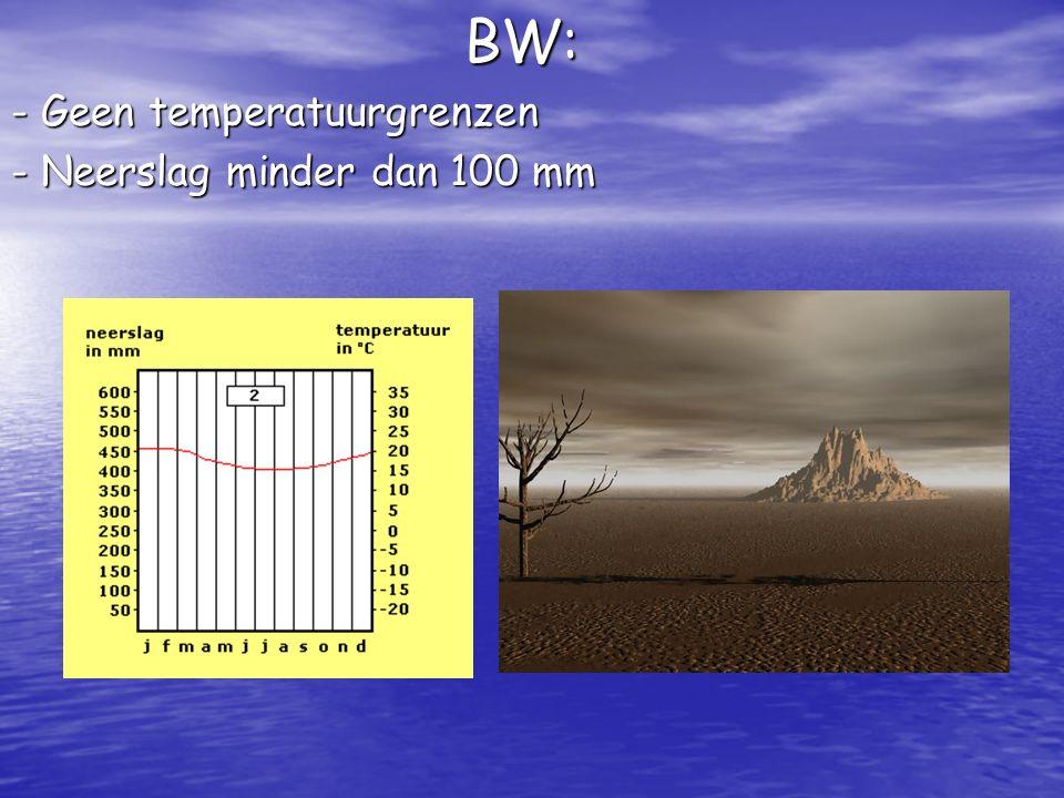 BW: - Geen temperatuurgrenzen - Neerslag minder dan 100 mm