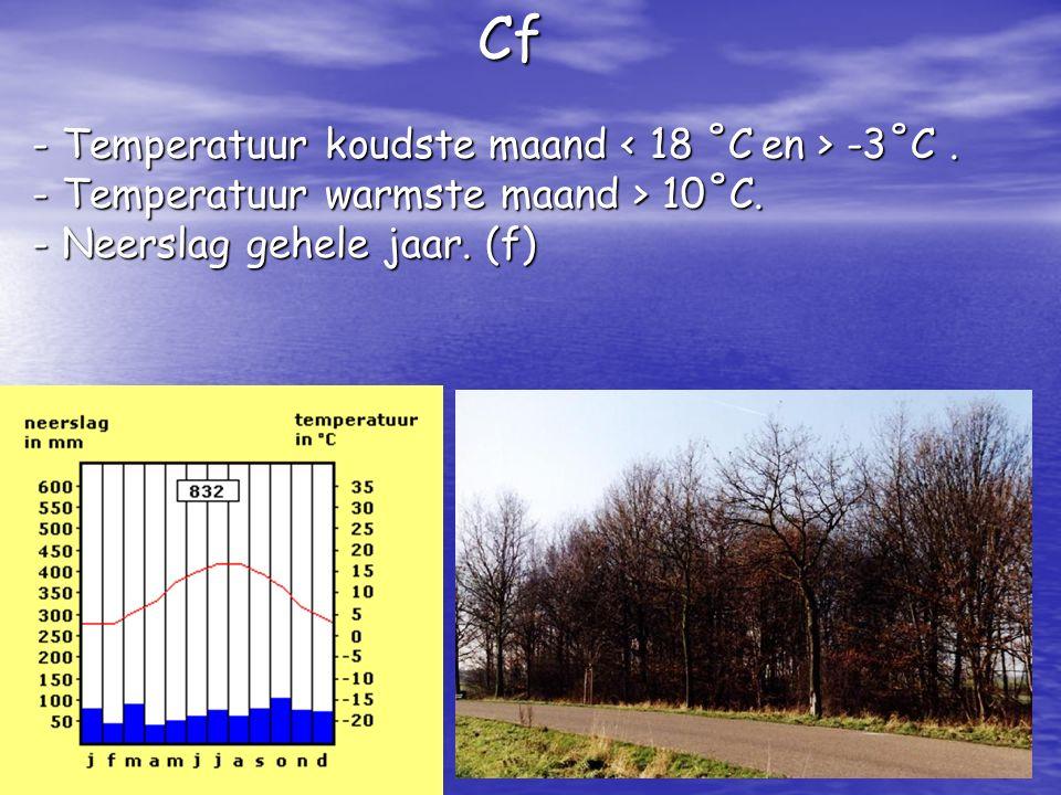- Temperatuur koudste maand < 18 ˚C en > -3˚C. - T- T- T- Temperatuur warmste maand > 10˚C. - N- N- N- Neerslag gehele jaar. (f) Cf