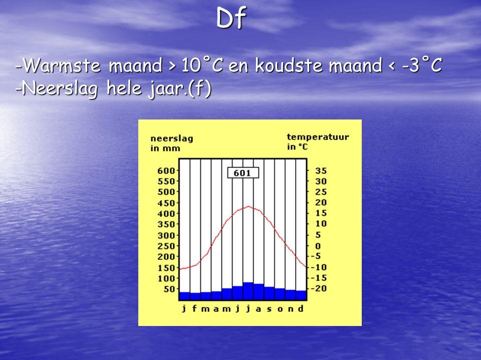 -Warmste maand > 10˚C en koudste maand < -3˚C -Neerslag hele jaar.(f) Df