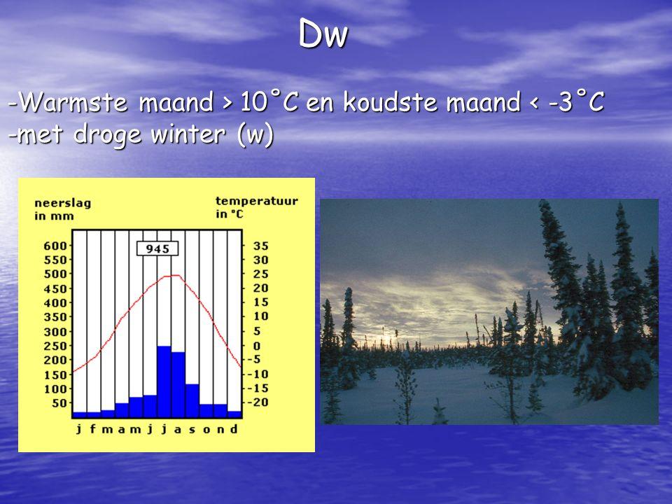 Dw -Warmste maand > 10˚C en koudste maand < -3˚C -met droge winter (w)