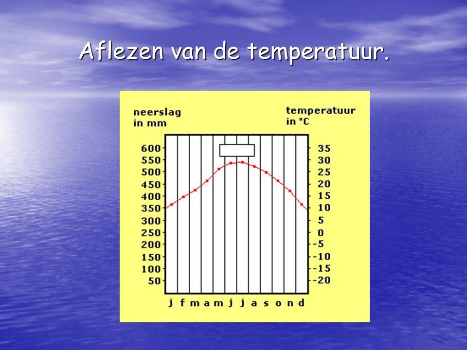 Aflezen van de temperatuur.