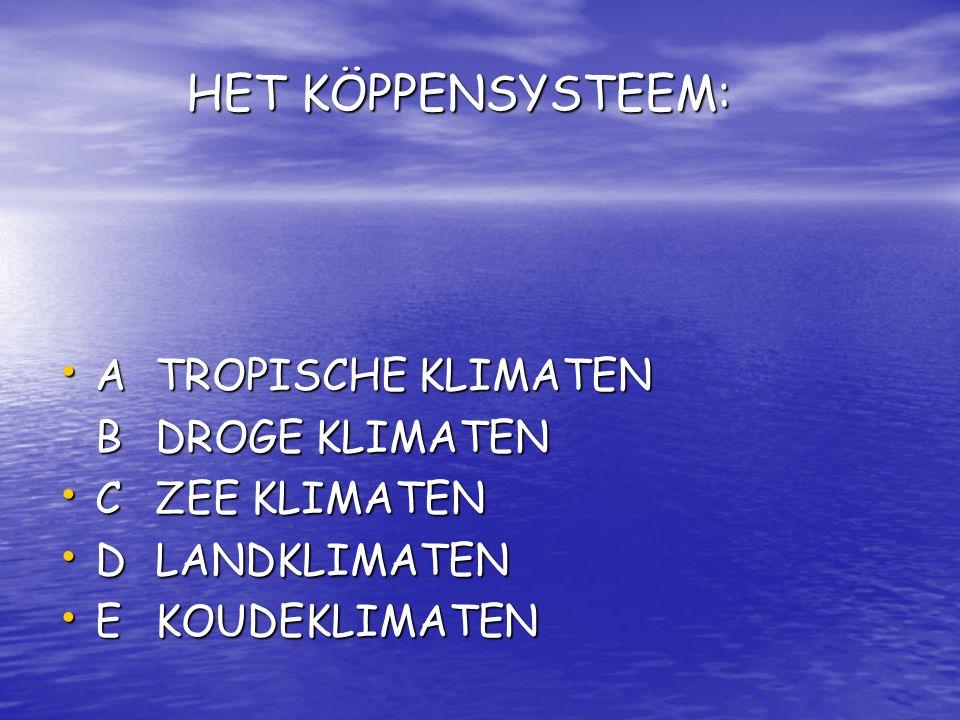 EF/EH Vorstklimaat met warmste maand < 0˚C