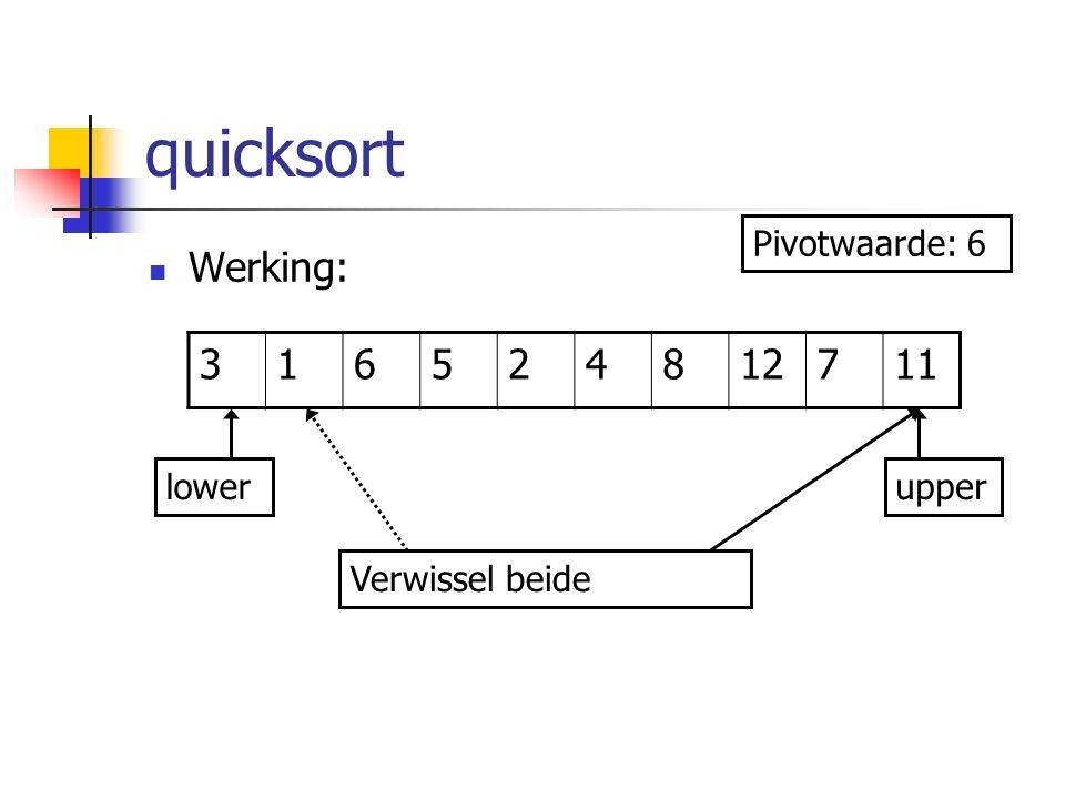 quicksort Werking: 316524812711 lowerupper Pivotwaarde: 6 Verwissel beide