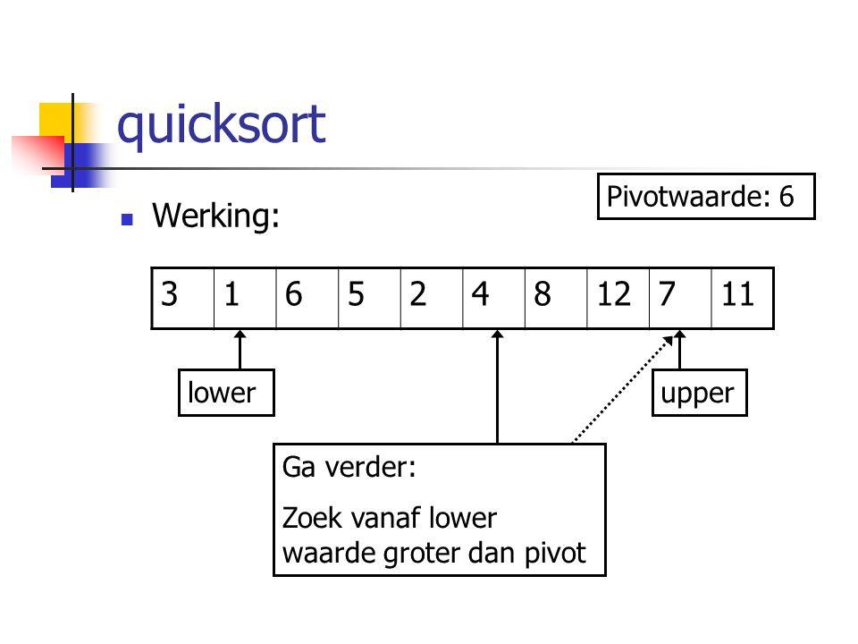 quicksort Werking: 316524812711 lowerupper Pivotwaarde: 6 Ga verder: Zoek vanaf lower waarde groter dan pivot