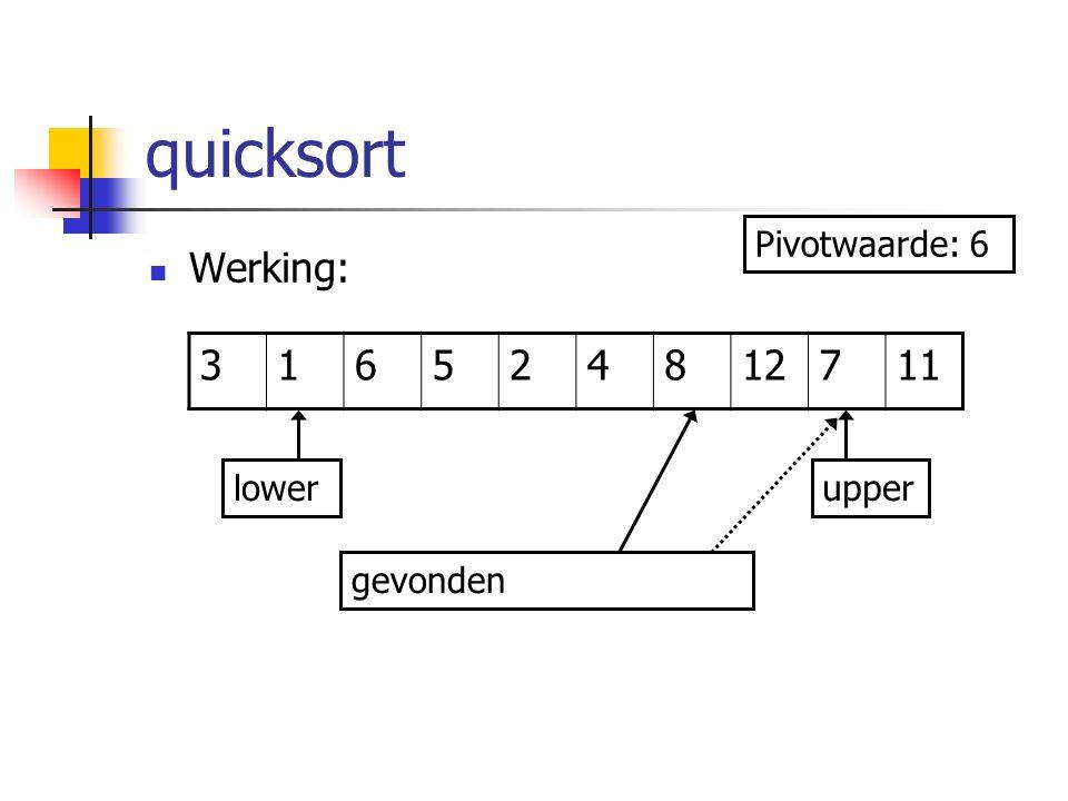 quicksort Werking: 316524812711 lowerupper Pivotwaarde: 6 gevonden