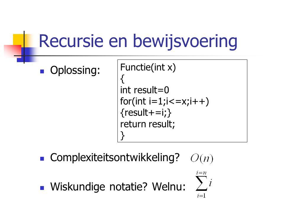Recursie en bewijsvoering Oplossing: Complexiteitsontwikkeling.