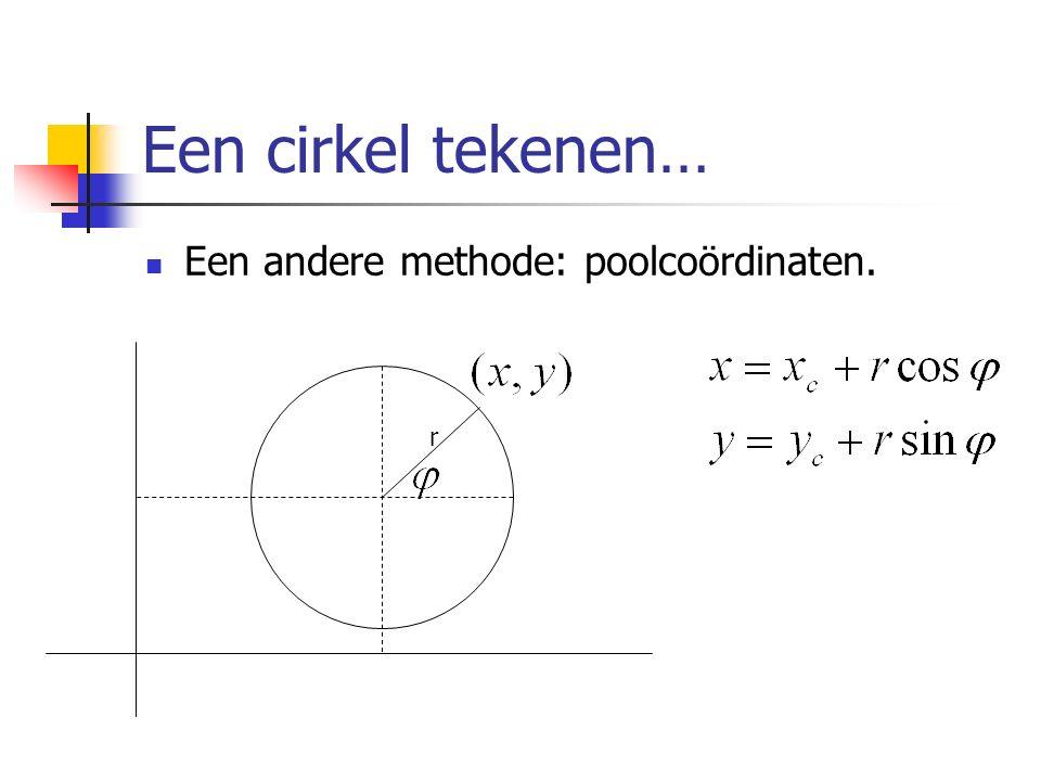 Een cirkel tekenen… Een andere methode: poolcoördinaten. r