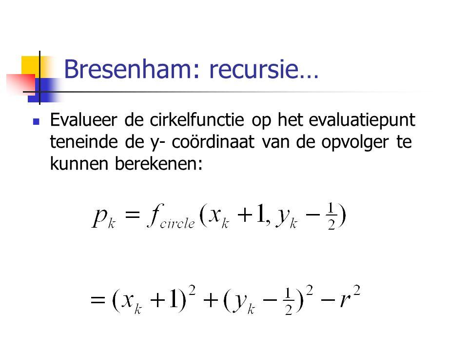 Bresenham: recursie… Evalueer de cirkelfunctie op het evaluatiepunt teneinde de y- coördinaat van de opvolger te kunnen berekenen: