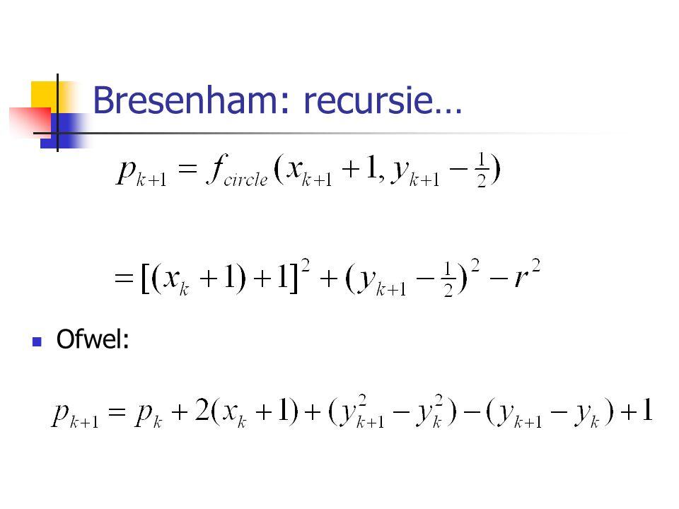 Bresenham: recursie… Ofwel: