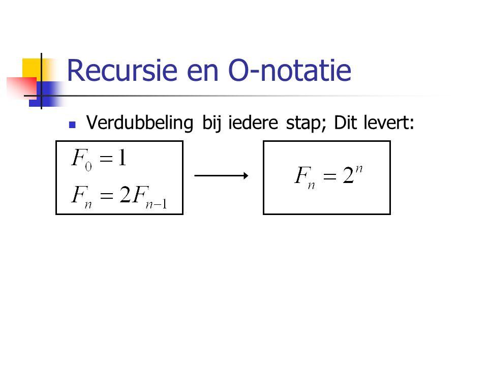 Recursie en O-notatie Verdubbeling bij iedere stap; Dit levert: