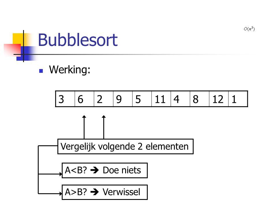 Bubblesort Werking: 362951148121 Vergelijk volgende 2 elementen A>B  Verwissel A<B  Doe niets