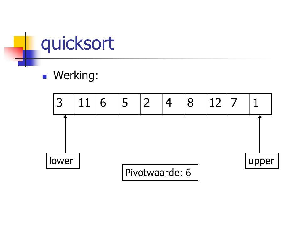 quicksort Werking: 311652481271 lowerupper Pivotwaarde: 6
