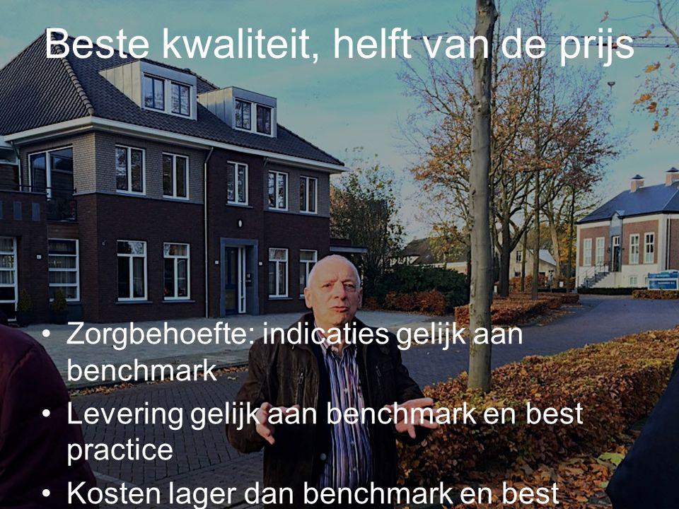 Beste kwaliteit, helft van de prijs Zorgbehoefte: indicaties gelijk aan benchmark Levering gelijk aan benchmark en best practice Kosten lager dan benc