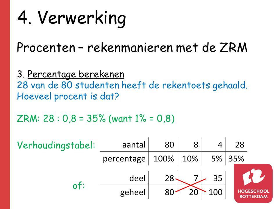 4. Verwerking Procenten – rekenmanieren met de ZRM 3. Percentage berekenen 28 van de 80 studenten heeft de rekentoets gehaald. Hoeveel procent is dat?