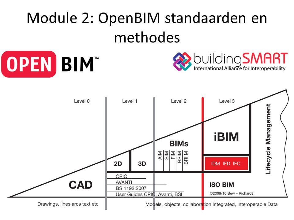 Module 2: OpenBIM standaarden en methodes
