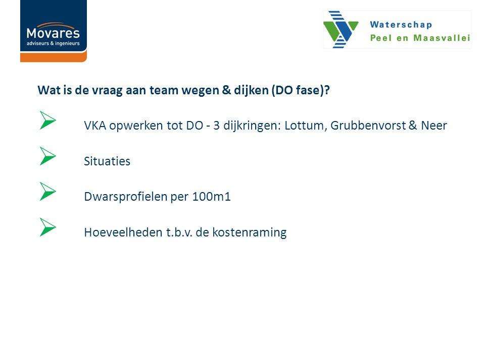 Wat is de vraag aan team wegen & dijken (DO fase).