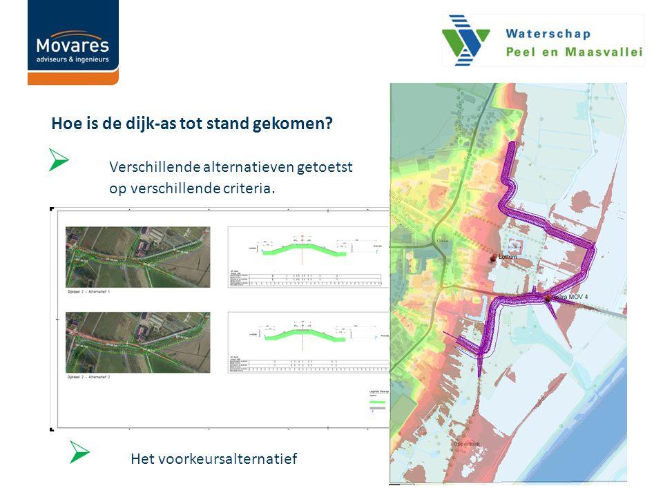 AHN2 (Open data) versus inmeting  AHN2 versus inmetingen  Door RWS en de waterschappen gefinancierd  Filtert bomen en gebouwen  Rasters van 50cm x 50cm