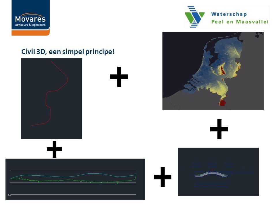 Civil 3D, een simpel principe!