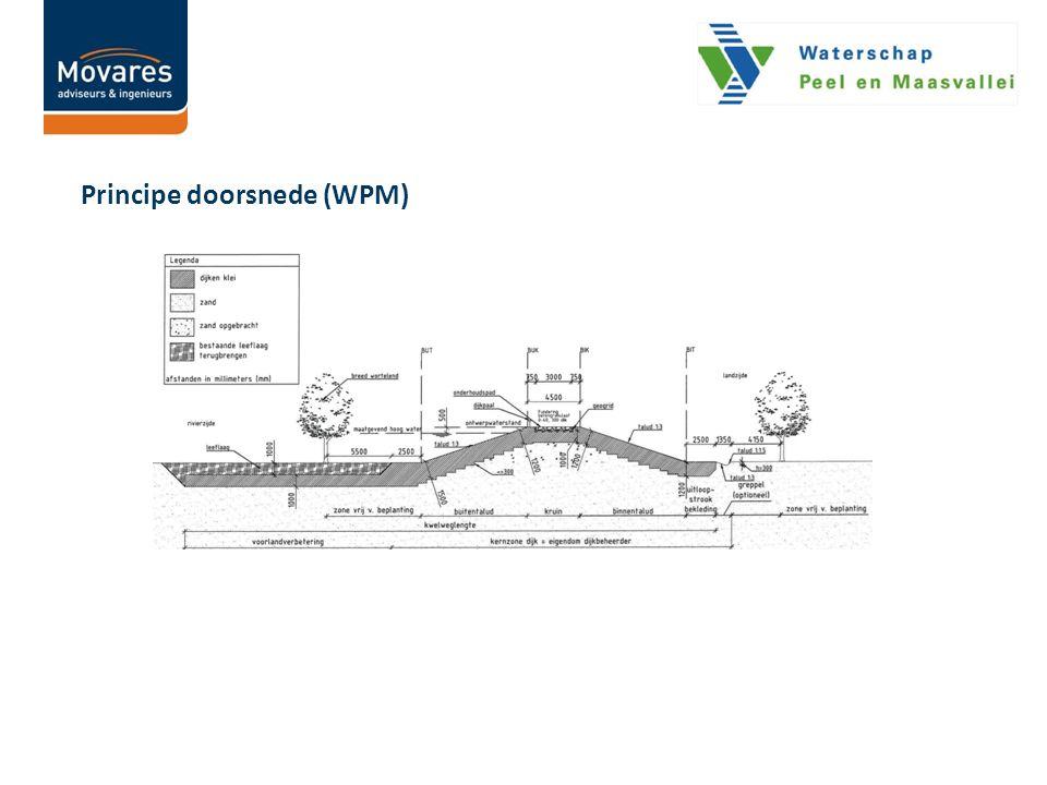 Principe doorsnede (WPM)