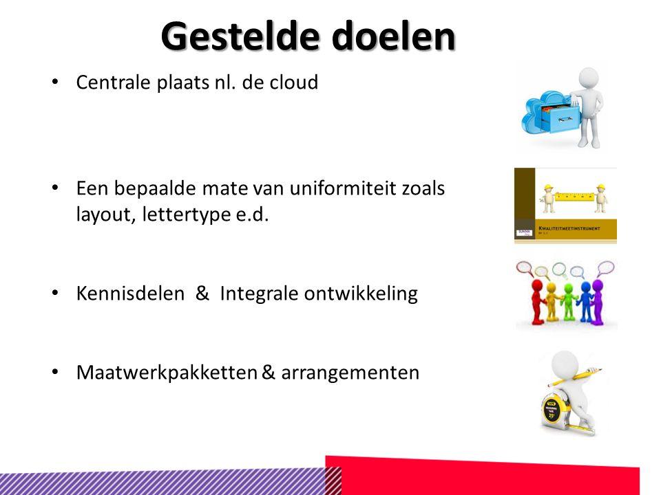 Centrale plaats nl. de cloud Een bepaalde mate van uniformiteit zoals layout, lettertype e.d.