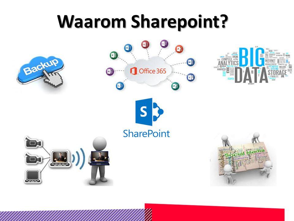 Waarom Sharepoint?