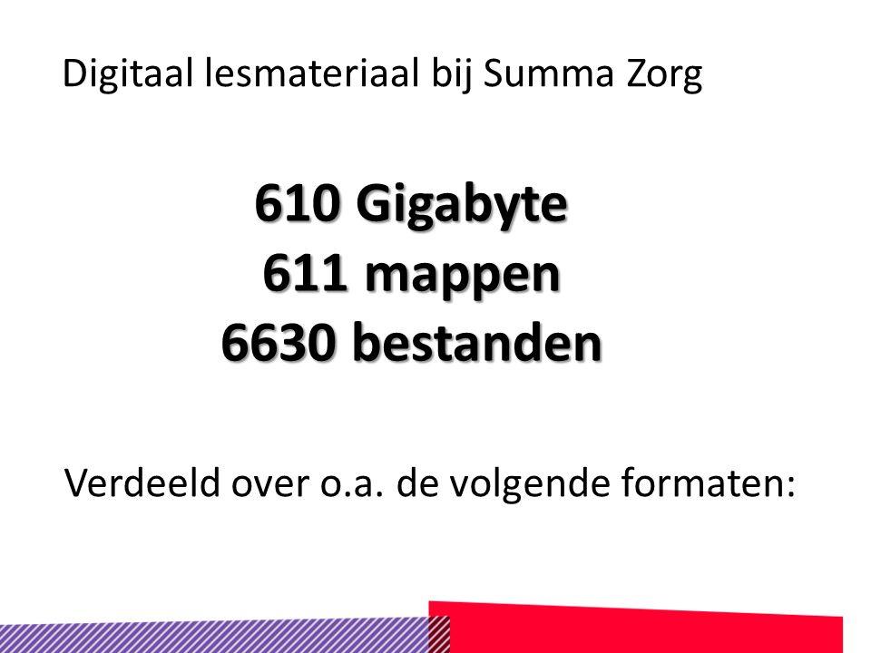 610 Gigabyte 611 mappen 6630 bestanden Verdeeld over o.a.