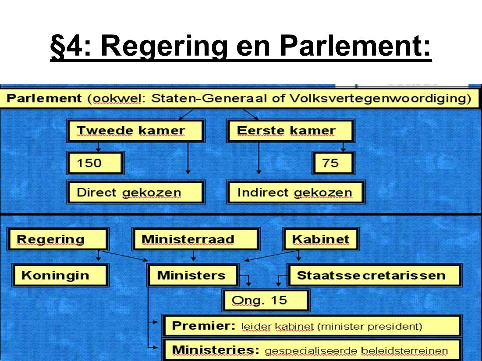 §4: Regering en Parlement: Van wetsontwerp naar wet: 3.