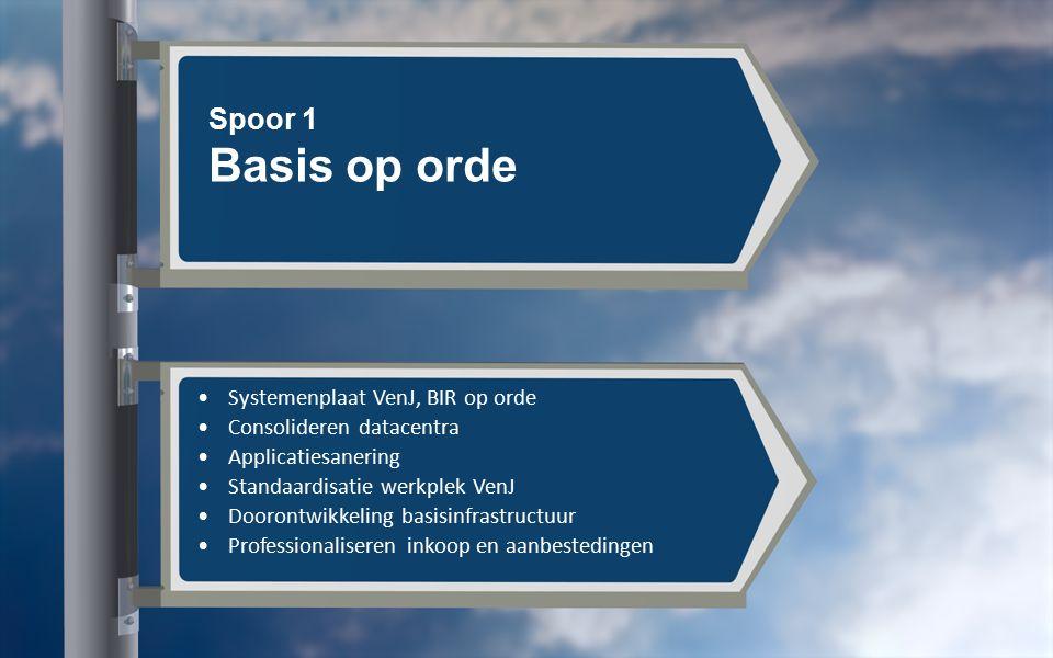 Spoor 1 Basis op orde Systemenplaat VenJ, BIR op orde Consolideren datacentra Applicatiesanering Standaardisatie werkplek VenJ Doorontwikkeling basisinfrastructuur Professionaliseren inkoop en aanbestedingen