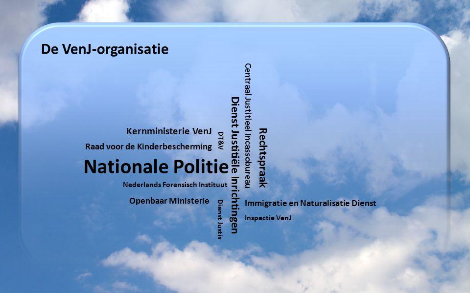 De VenJ-organisatie Nationale Politie Dienst Justitiële Inrichtingen Nederlands Forensisch Instituut Dienst Justis Raad voor de Kinderbescherming Insp