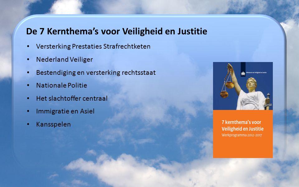 De 7 Kernthema's voor Veiligheid en Justitie Versterking Prestaties Strafrechtketen Nederland Veiliger Bestendiging en versterking rechtsstaat Nationale Politie Het slachtoffer centraal Immigratie en Asiel Kansspelen