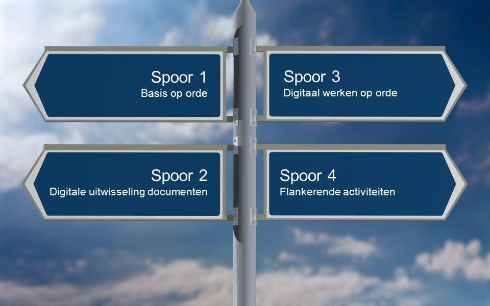 Spoor 3 Digitaal werken op orde Spoor 4 Flankerende activiteiten Spoor 1 Basis op orde Spoor 2 Digitale uitwisseling documenten