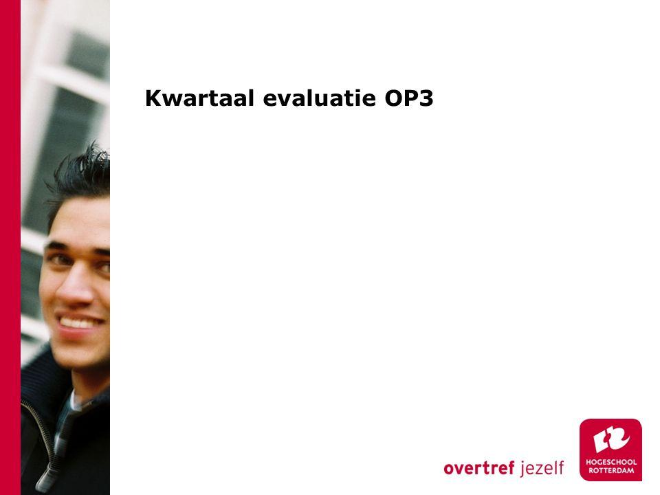 Kwartaal evaluatie OP3