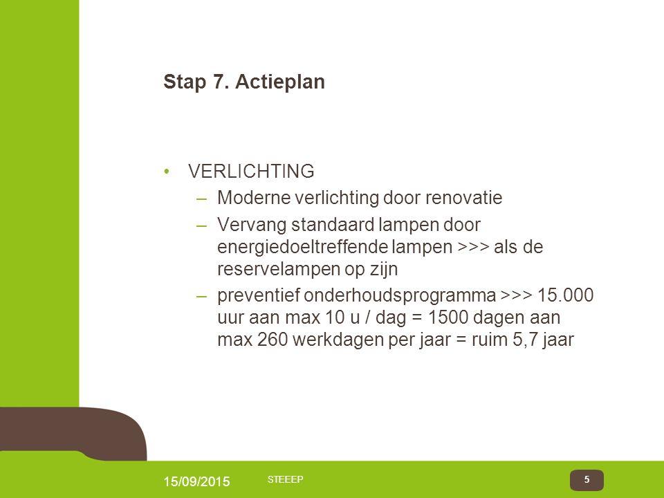 Stap 7. Actieplan 15/09/2015 STEEEP5 VERLICHTING –Moderne verlichting door renovatie –Vervang standaard lampen door energiedoeltreffende lampen >>> al