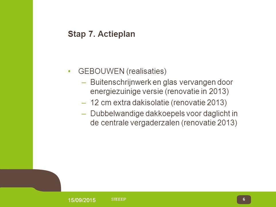 Stap 7. Actieplan 15/09/2015 STEEEP6 GEBOUWEN (realisaties) –Buitenschrijnwerk en glas vervangen door energiezuinige versie (renovatie in 2013) –12 cm