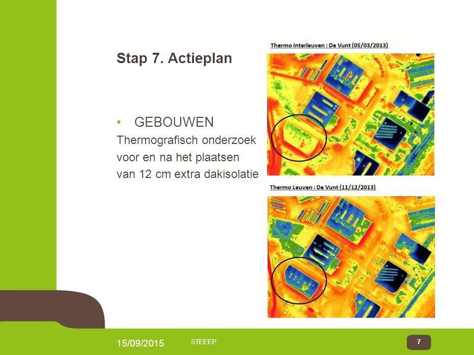 Stap 7. Actieplan 15/09/2015 STEEEP7 GEBOUWEN Thermografisch onderzoek voor en na het plaatsen van 12 cm extra dakisolatie