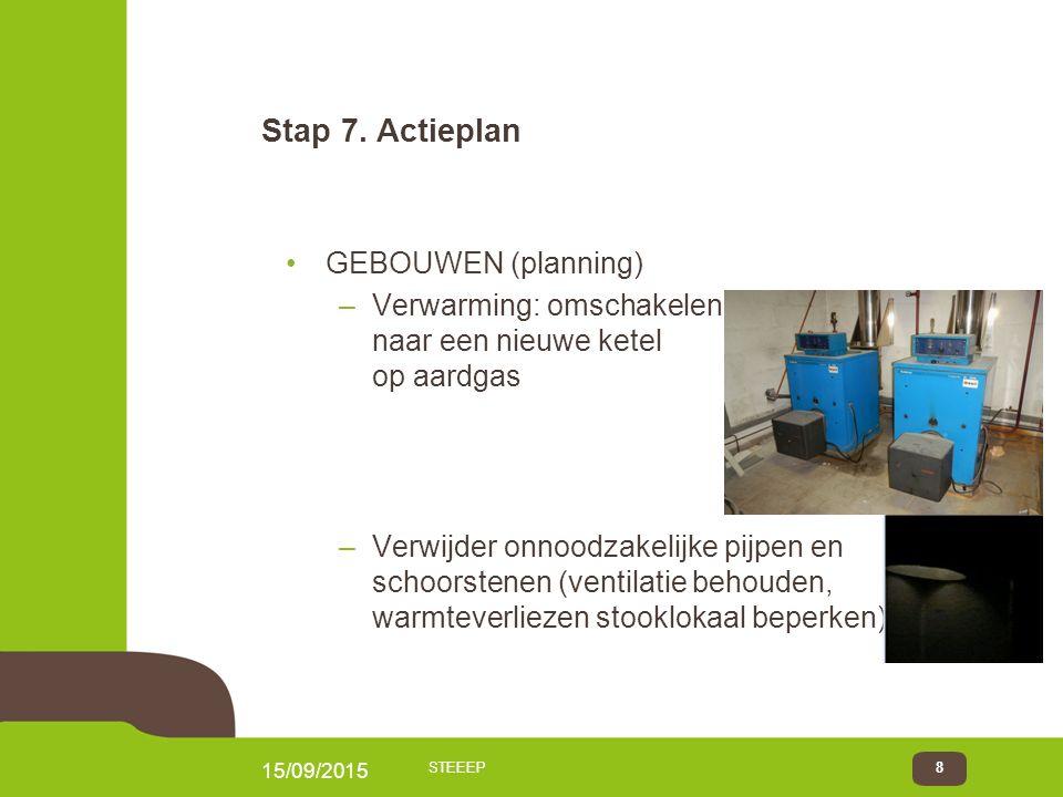 Stap 7. Actieplan 15/09/2015 STEEEP8 GEBOUWEN (planning) –Verwarming: omschakelen naar een nieuwe ketel op aardgas –Verwijder onnoodzakelijke pijpen e