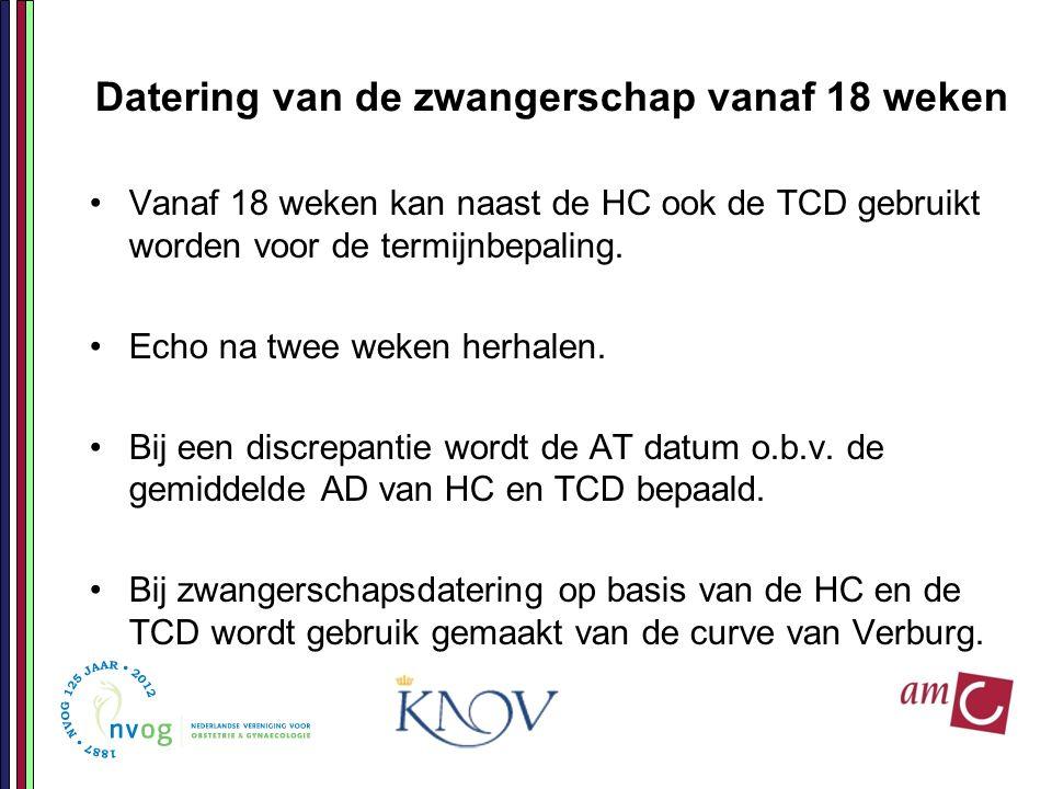 Datering van de zwangerschap vanaf 18 weken Vanaf 18 weken kan naast de HC ook de TCD gebruikt worden voor de termijnbepaling. Echo na twee weken herh