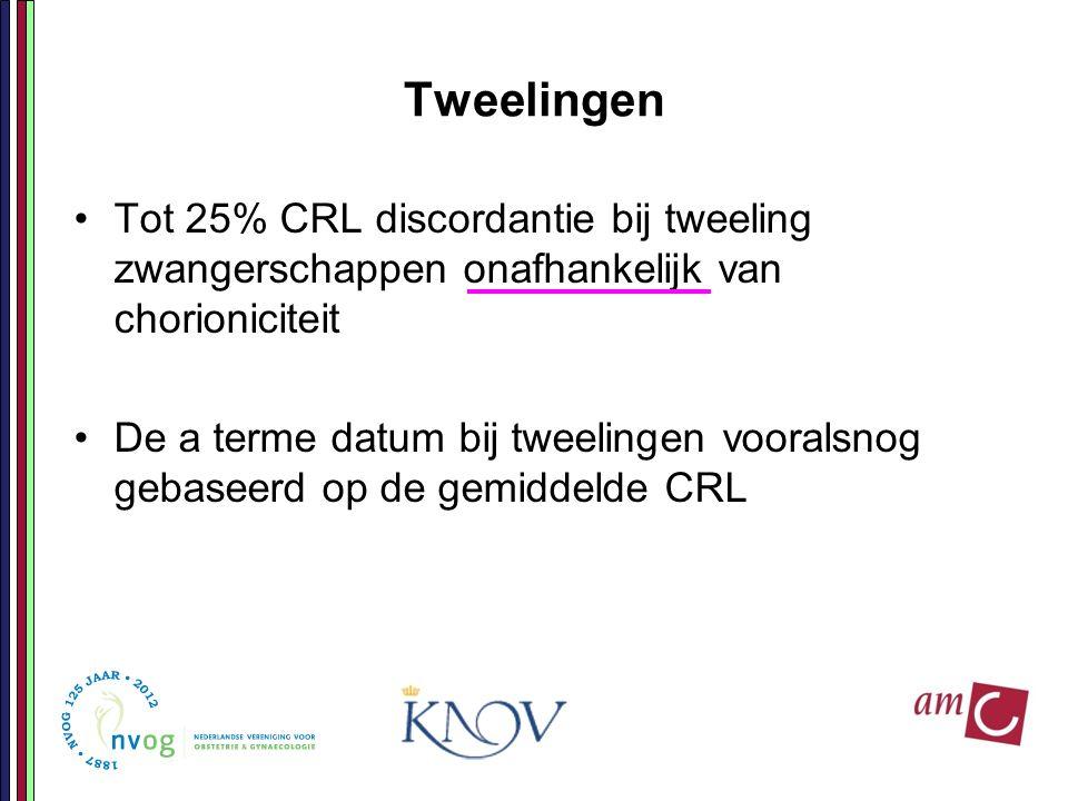 Tweelingen Tot 25% CRL discordantie bij tweeling zwangerschappen onafhankelijk van chorioniciteit De a terme datum bij tweelingen vooralsnog gebaseerd op de gemiddelde CRL