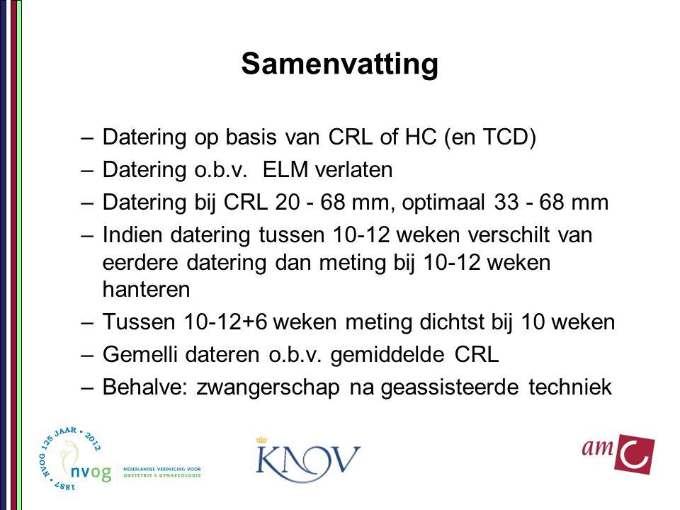 Samenvatting –Datering op basis van CRL of HC (en TCD) –Datering o.b.v. ELM verlaten –Datering bij CRL 20 - 68 mm, optimaal 33 - 68 mm –Indien daterin