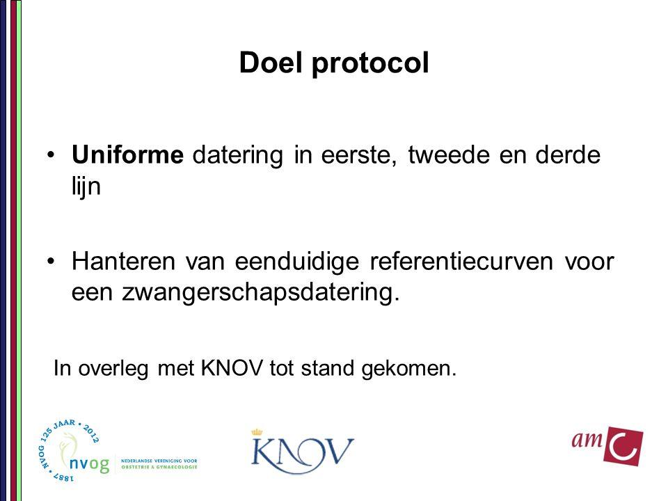 Doel protocol Uniforme datering in eerste, tweede en derde lijn Hanteren van eenduidige referentiecurven voor een zwangerschapsdatering.
