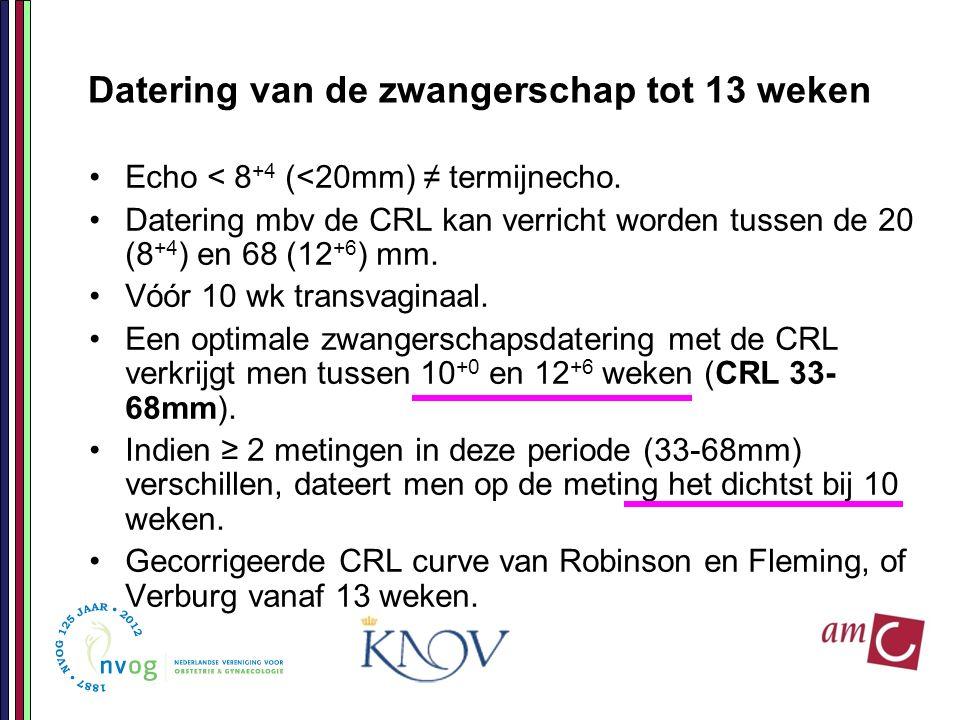 Datering van de zwangerschap tot 13 weken Echo < 8 +4 (<20mm) ≠ termijnecho. Datering mbv de CRL kan verricht worden tussen de 20 (8 +4 ) en 68 (12 +6