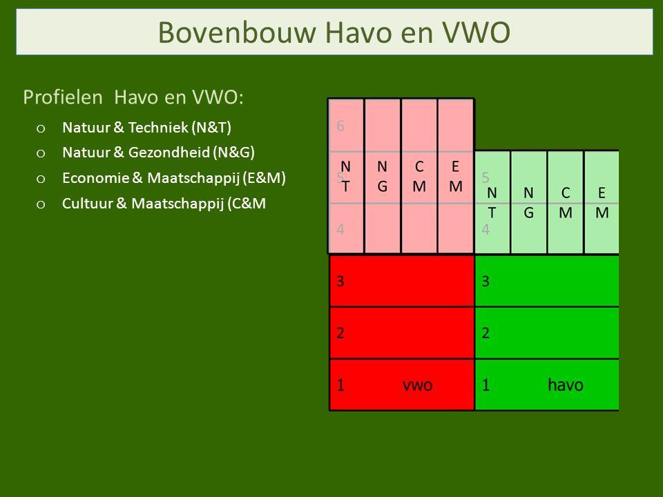 Bovenbouw Havo en VWO Profielen Havo en VWO: o Natuur & Techniek (N&T) o Natuur & Gezondheid (N&G) o Economie & Maatschappij (E&M) o Cultuur & Maatschappij (C&M