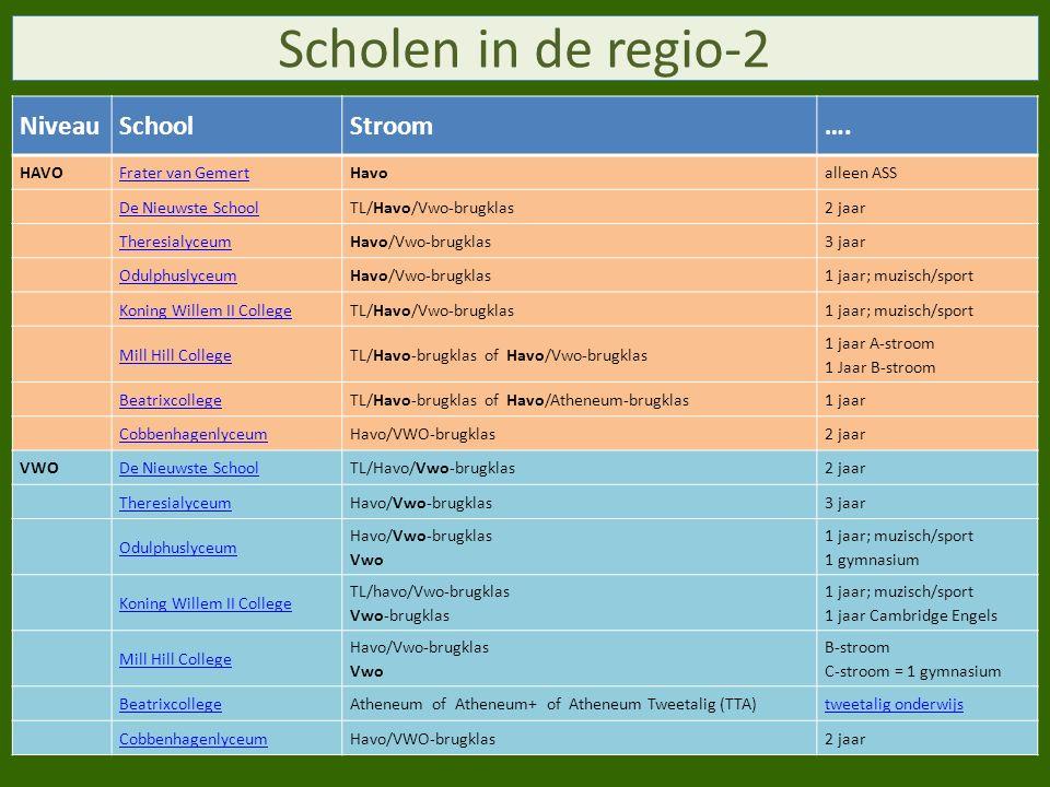 Scholen in de regio-2 NiveauSchoolStroom….